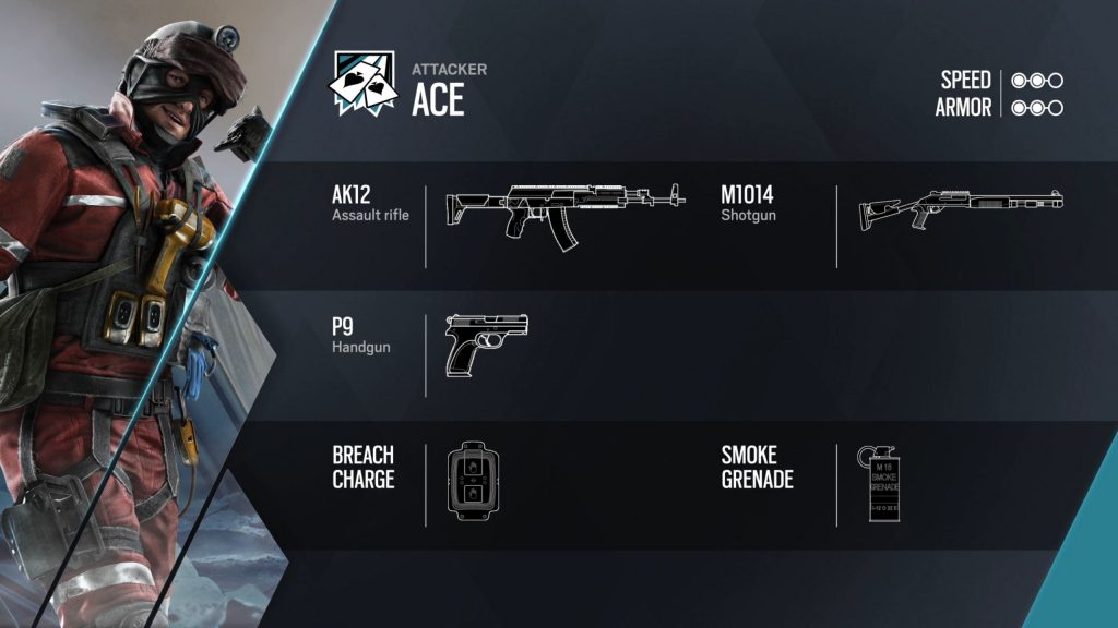 Rainbow Six Siege Ace Loadout