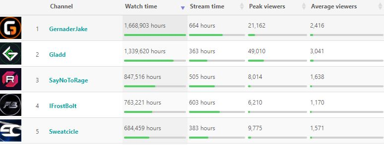 Destiny-2-Top-Twitch-Streamers