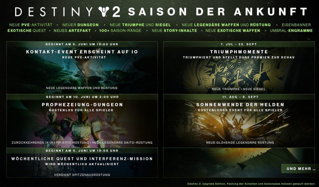 Roadmap Destiny 2 Season 11 Ankunft Sommer 2020