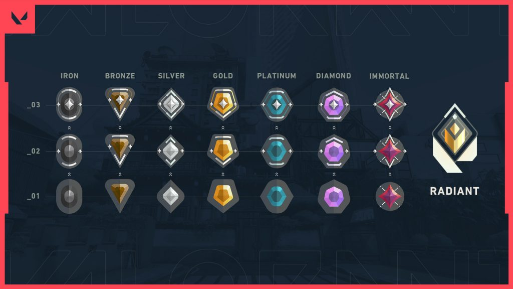 valorant ranked icons