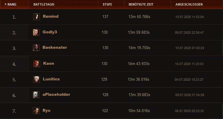 Diablo 3 Season 21 Rangliste alle klassen