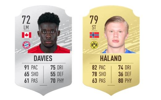 Davies Haland