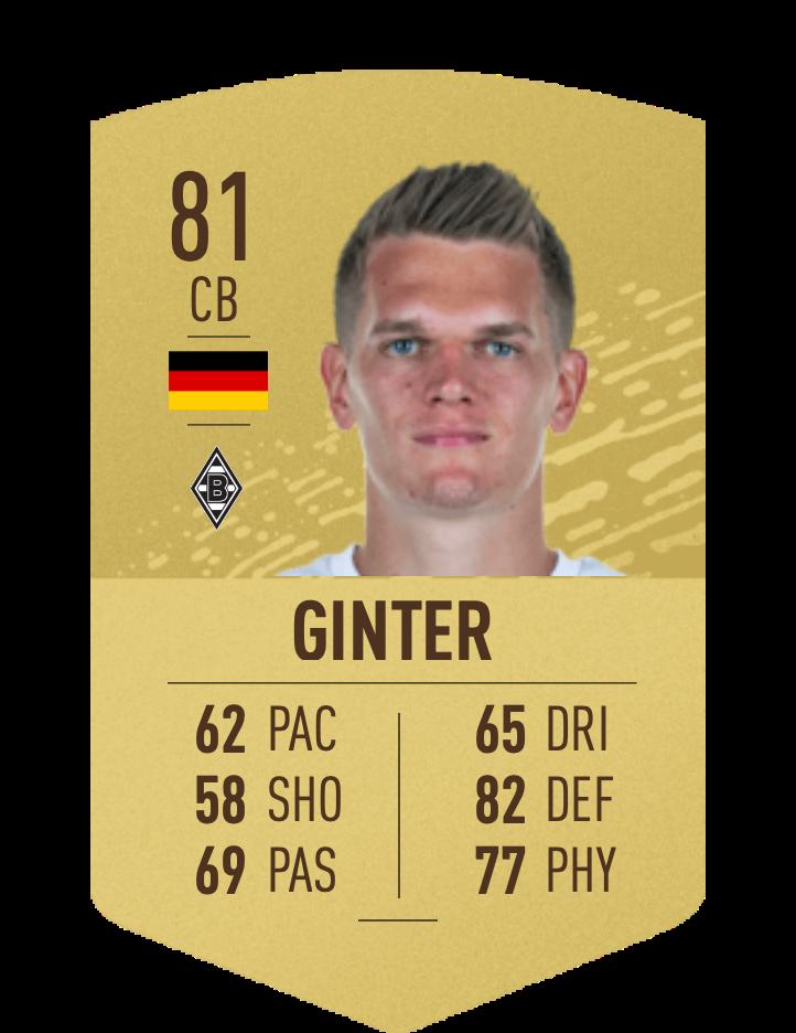FIFA 20 Ginter