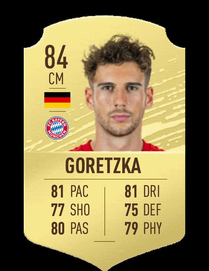 FIFA 20 Goretzka