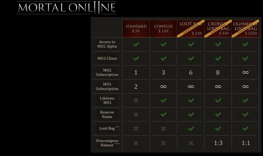 Mortal-Online-Abo