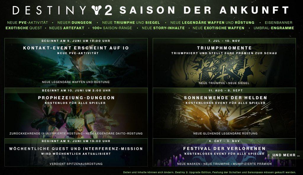 Roadmap Season 11 Ankunft neu Destiny 2