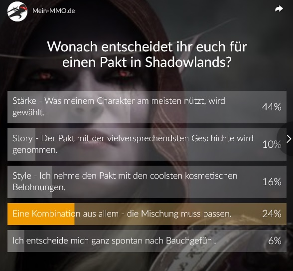 WoW Shadowlands Umfrage Auswertung Pakt