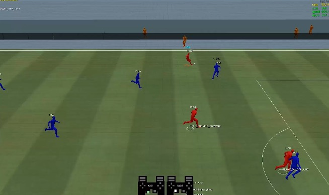 Position FIFA