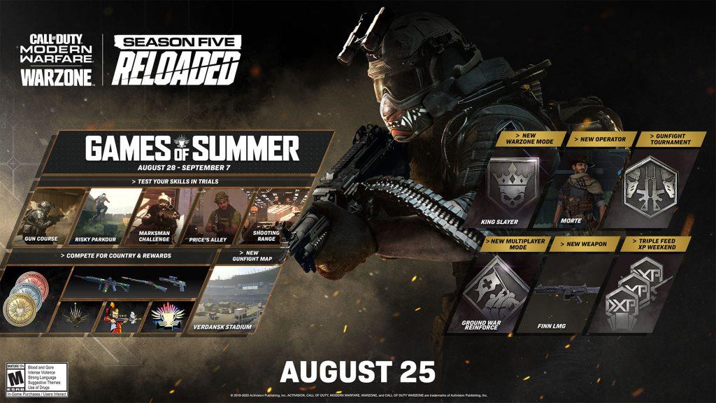 cod-mw-warzone-s5-reloaded-roadmap