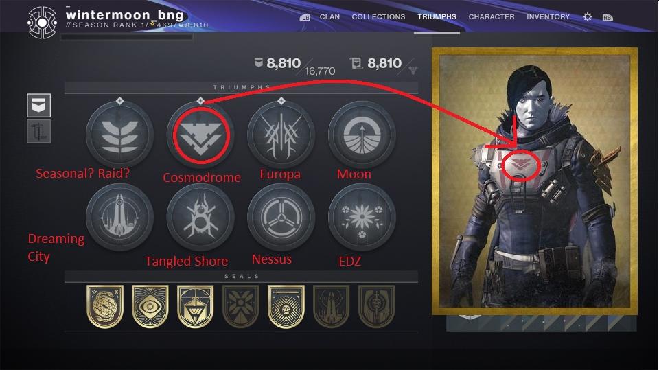 Destiny 2 Uldren Abzeichen