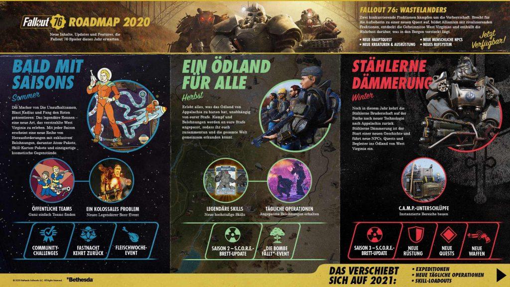 FAllout 76 Roadmap 2020 neu