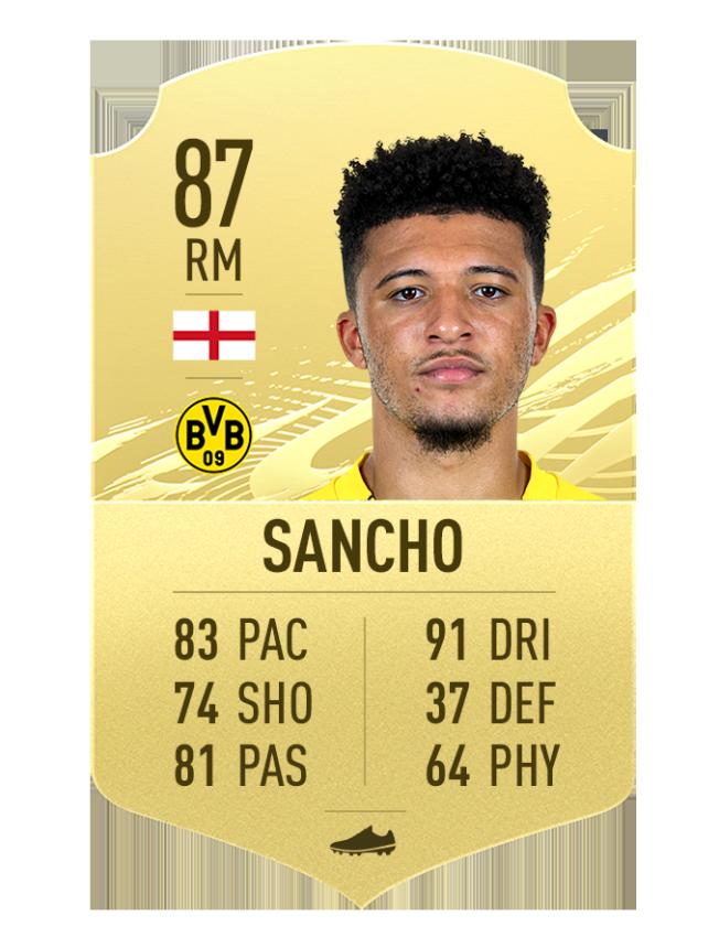 Sancho in FIFA 21