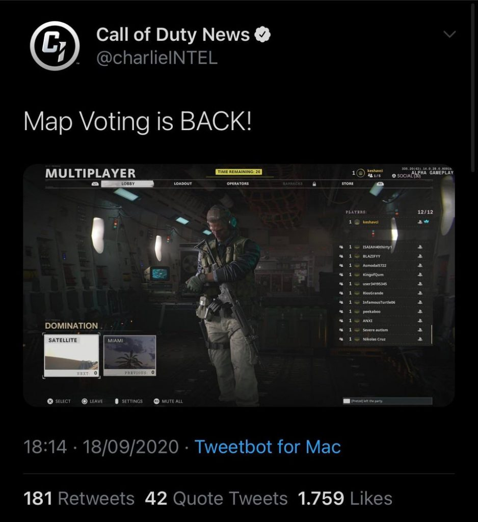 Map Voting