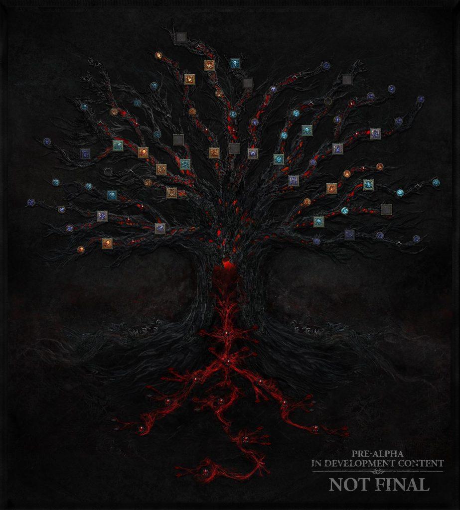 diablo 4 - skill tree
