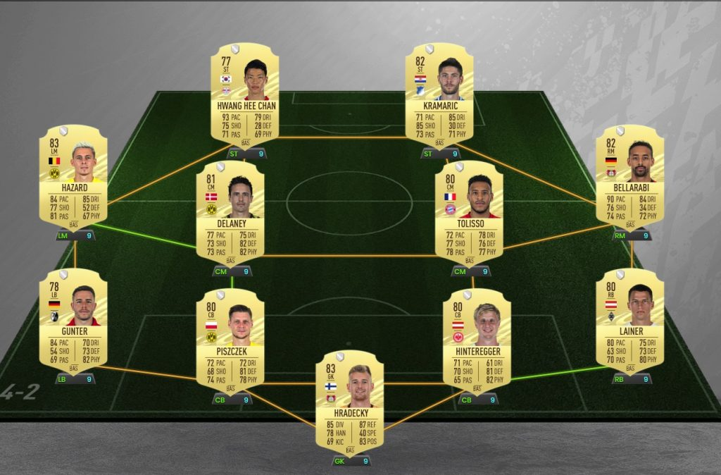 FIFA 21 Bundesliga Team