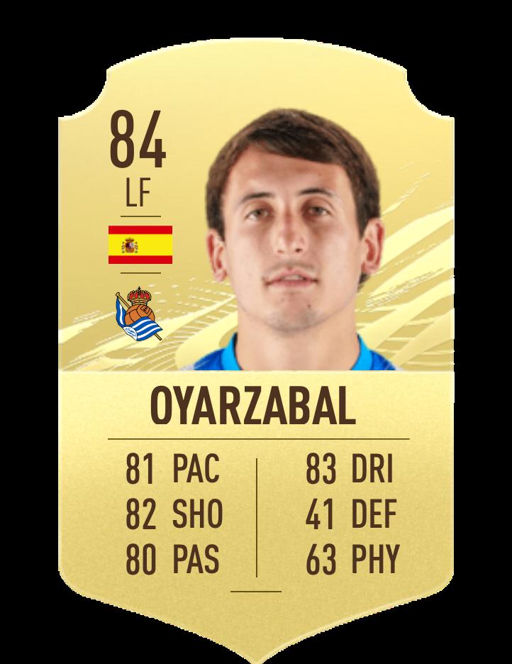 FIFA 21 Oyarzabal