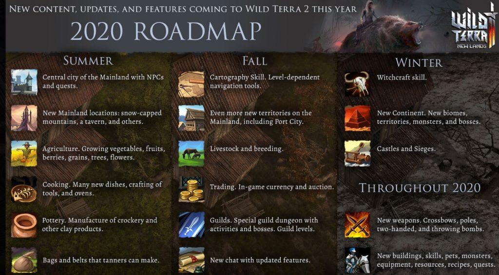 Wild Terra 2 Roadmap