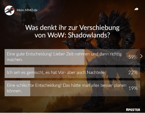 WoW Prozente Shadowlands Wahl