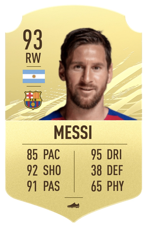 Messi FIFA 22