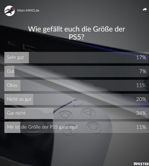 Größe der PS5 Umfrage Ergebnis
