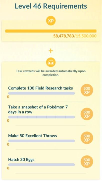Pokémon GO Level 46