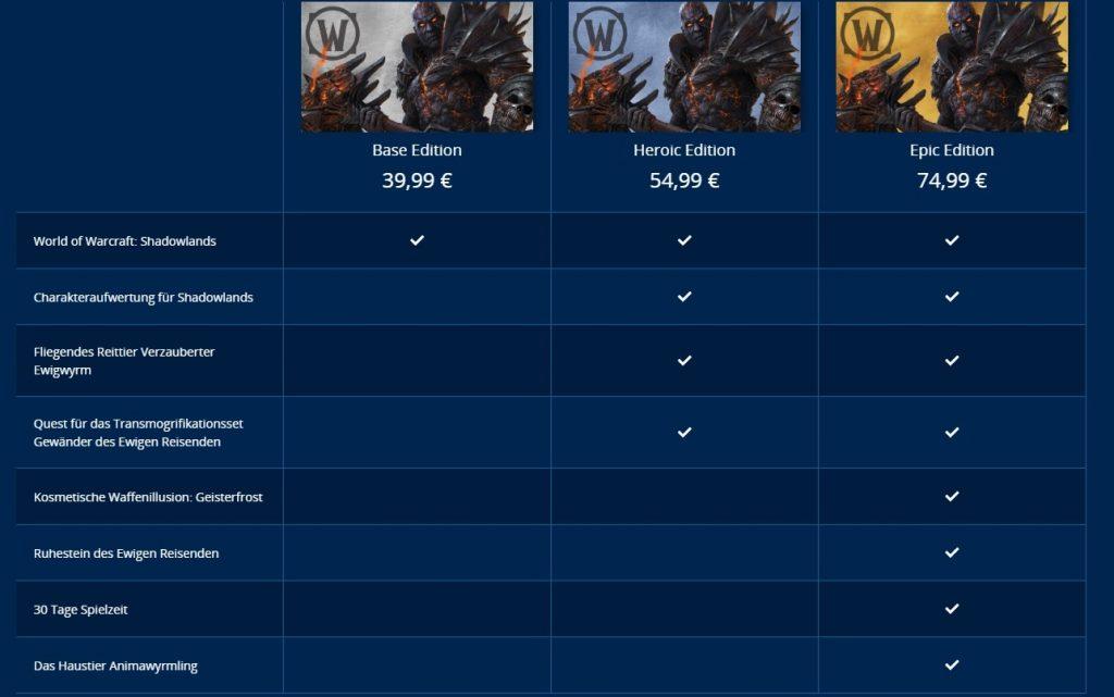 WoW Shadowlands Versionen Vergleich
