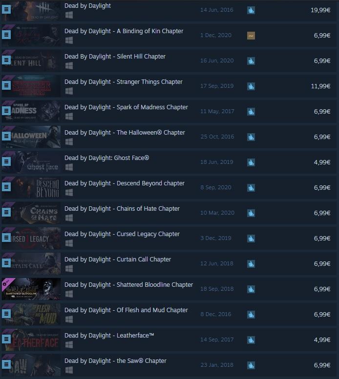 Dead by Daylight DLC Liste