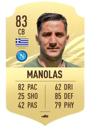 FIFA 21 Manolas