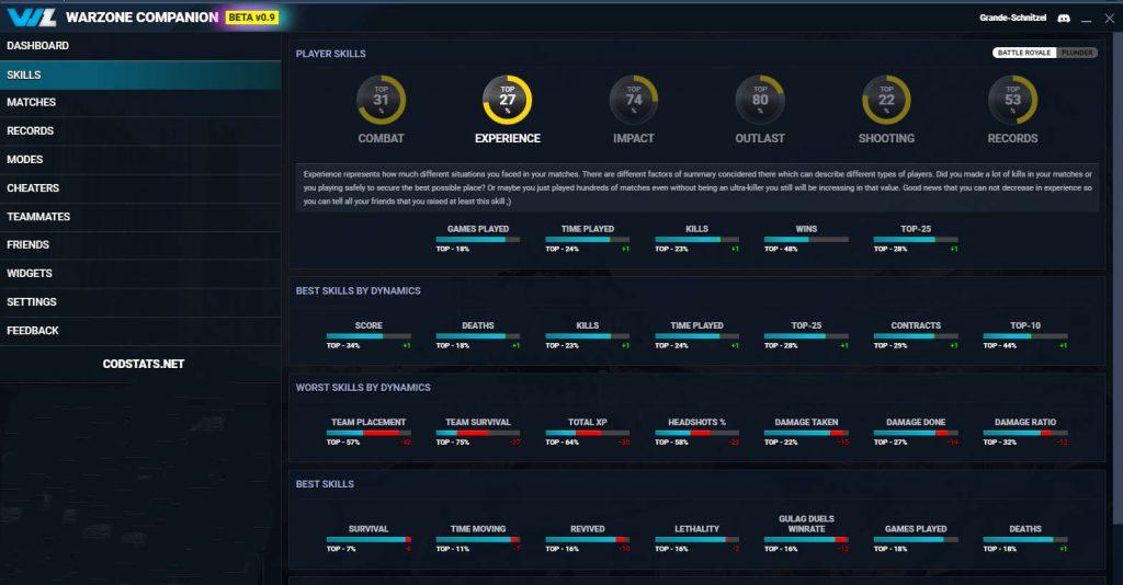 cod warzone companion statistiken
