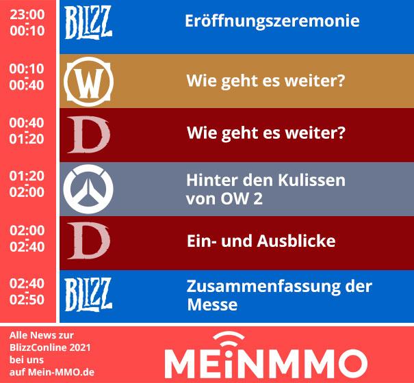 BlizzConline Schedule Zeitplan Übersicht Streams Uhrzeiten WoW Hearthstone Diablo Overwatch Start Ende