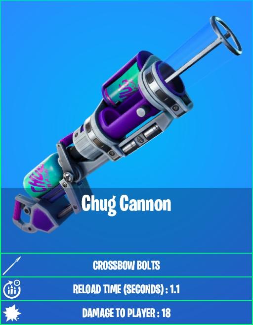 Fortnite Chug Cannon