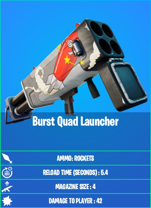 Fortntie Burst QUad Launcher
