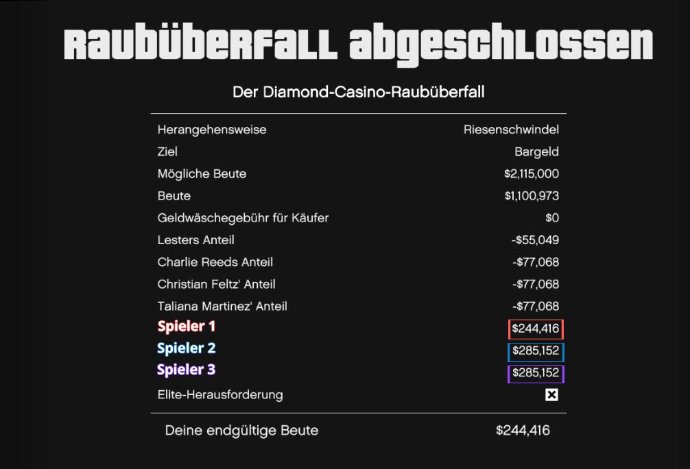 GTA Online Heist Geld Verteilung