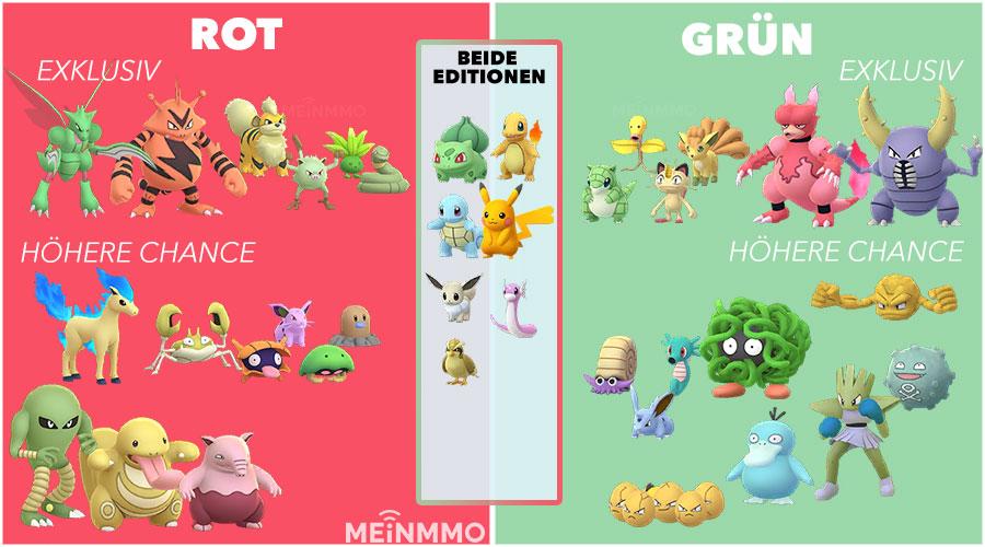 Pokémon-GO-Rot-und-Grün-Kanto-Tour-Infografik