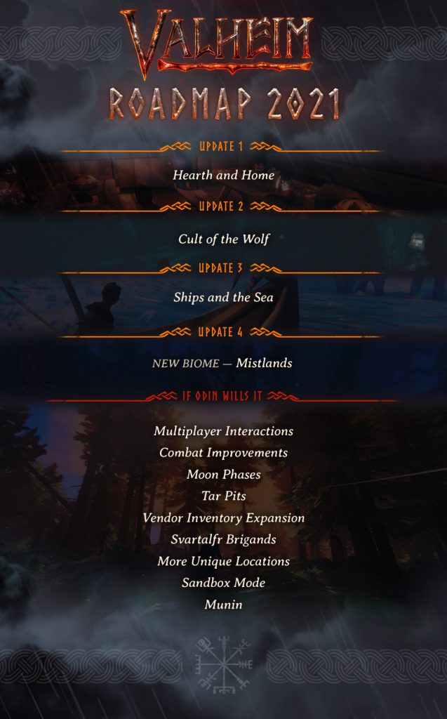 Valheim Roadmap