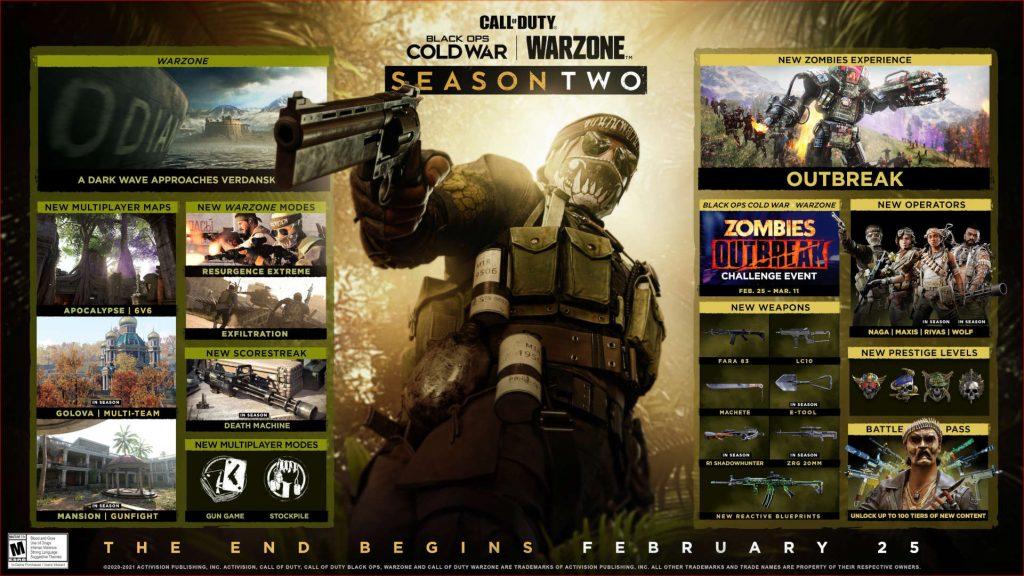 cod cold war warzone season 2 roadmap