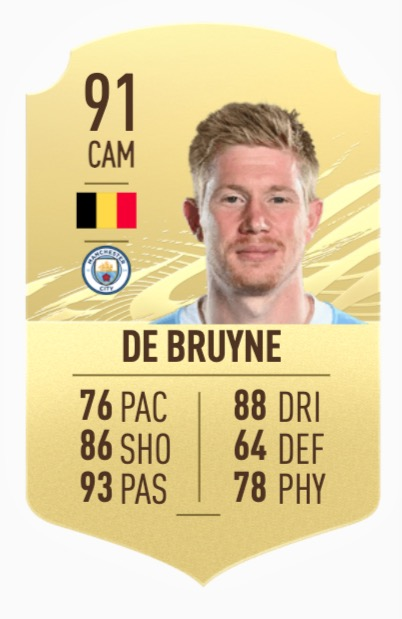 FIFA 22 de bruyne