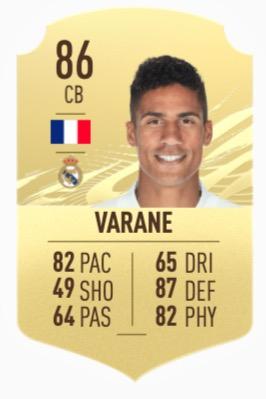 FIFA 21 Varane