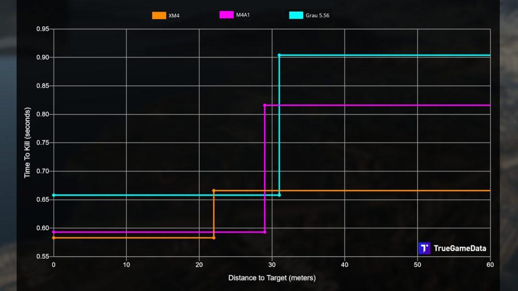 cod warzone waffen vergleich xm4 konkurrenz