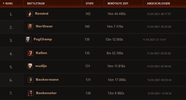 Diablo 3 Solo Saison 23 Rangliste