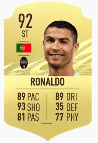 FIFA 21 Ronaldo