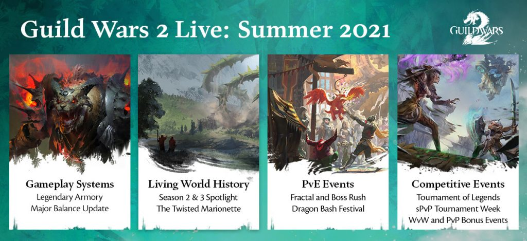 GW2-Roadmap-summer-2021