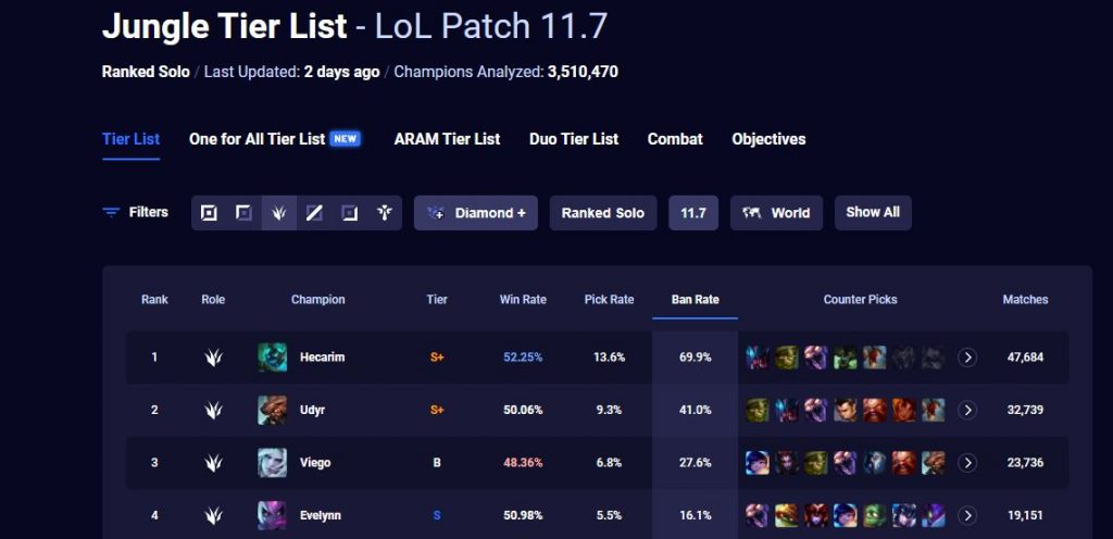 lol-jungle-tier-list