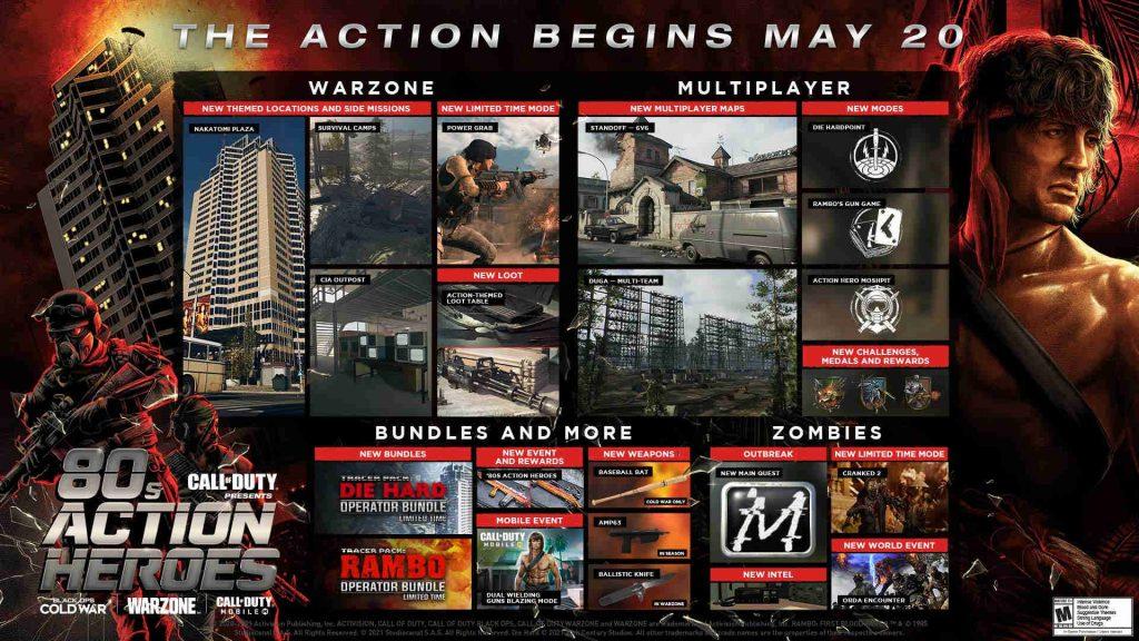 cod warzone cold war roadmap mid-season 3