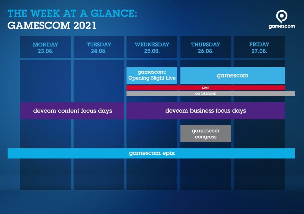 timeline_gamescom 2021 at a glance