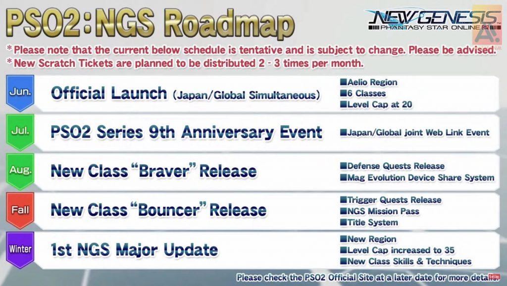 PSO 2 New Genesis Roadmap