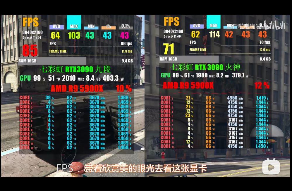 Links die GeForce RTX 3090 von Colorful, rechts die Founders Edition von NVidia