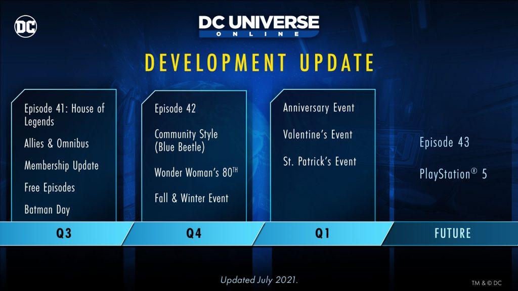 DC Universe Online Update Kalender 2021/2022