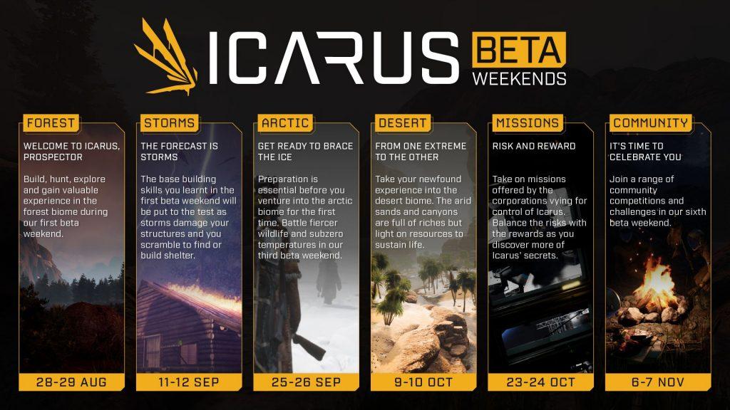 Icarus Roadmap