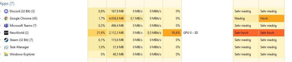 New World Auslastung GPU